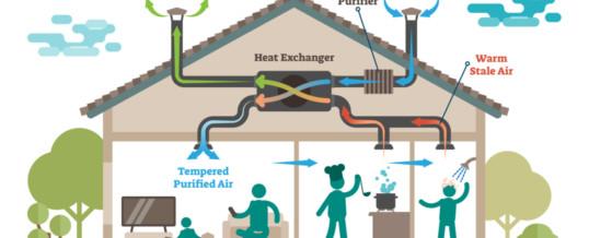 Réglementation lors de l'installation de votre climatisation